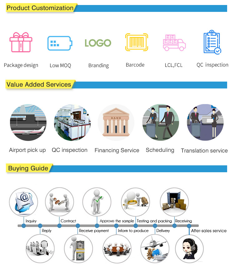 Reliable-and-Professional-China-Best-Purchasing-Sourcing-Agent-Service-BuyingService